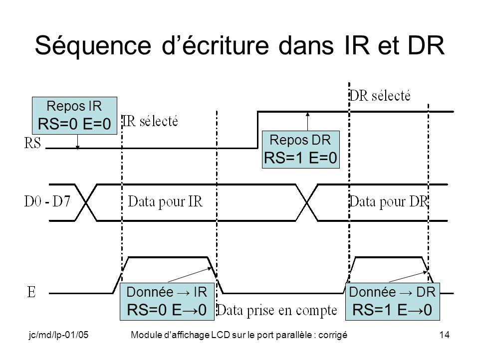 jc/md/lp-01/05Module d'affichage LCD sur le port parallèle : corrigé14 Séquence décriture dans IR et DR Repos IR RS=0 E=0 Donnée IR RS=0 E0 Donnée DR
