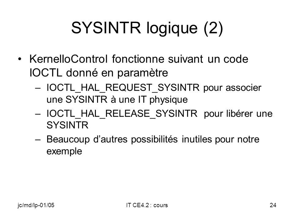 jc/md/lp-01/05IT CE4.2 : cours23 SYSINTR logique (1) Une interruption logique SYSINTR est associée à une interruption physique À un même niveau dinterruption physique peuvent être associés plusieurs numéros logiques (IT partagée) On donne à la fonction KernelIoControl un numéro physique dIT et elle renvoie un numéro logique KernelIoControl peut aussi libérer une SYSINTR