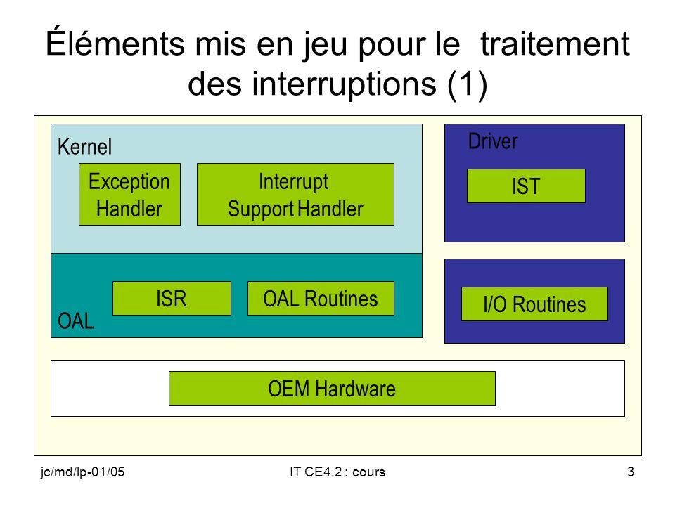 jc/md/lp-01/05IT CE4.2 : cours2 Objectif du chapitre Présentation des notions nécessaires pour aborder le traitement des interruptions dans lexemple traité dans le chapitre suivant Organisation générale des interruptions sous Windows CE Étude des composants principaux –Handler –ISR –IST –Fonctions utiles
