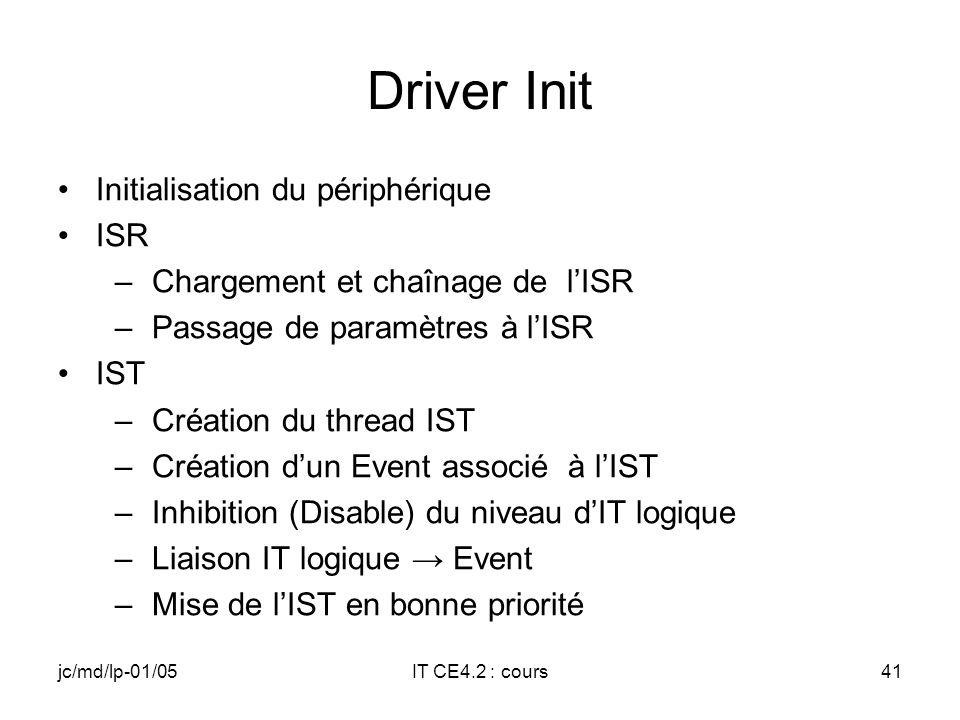 jc/md/lp-01/05IT CE4.2 : cours40 Fonctions du driver Driver Init Driver Deinit Driver Open Driver Close Driver IoControl Etc.