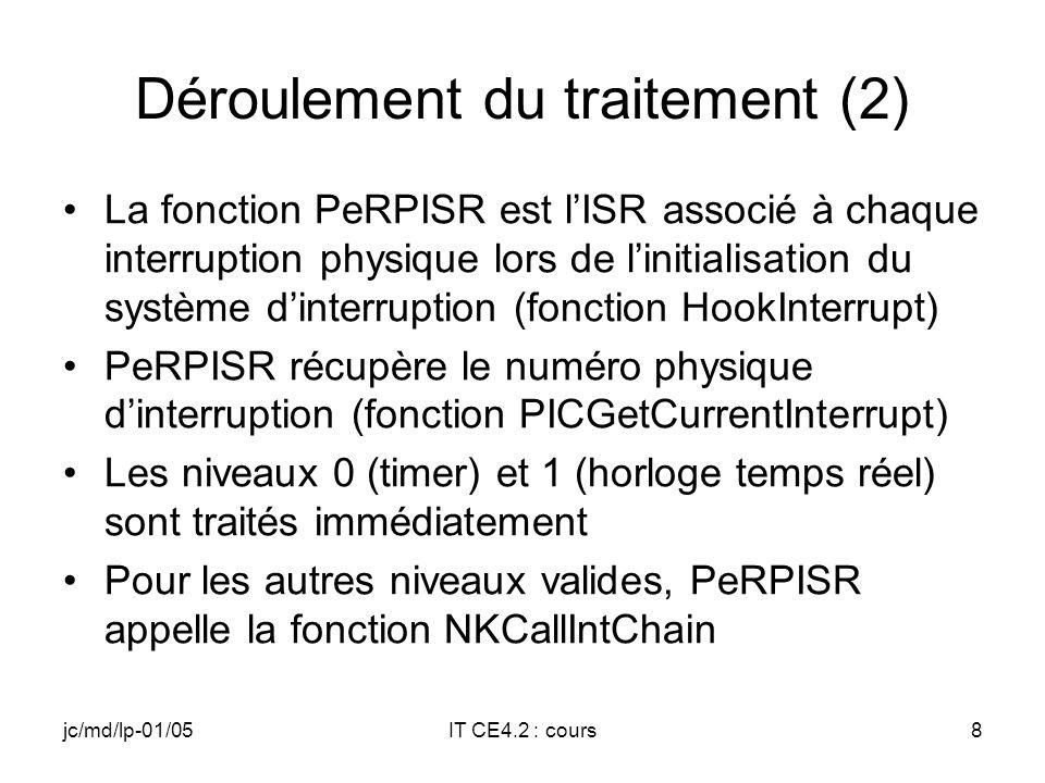 jc/md/lp-01/05IT CE4.2 : cours8 Déroulement du traitement (2) La fonction PeRPISR est lISR associé à chaque interruption physique lors de linitialisation du système dinterruption (fonction HookInterrupt) PeRPISR récupère le numéro physique dinterruption (fonction PICGetCurrentInterrupt) Les niveaux 0 (timer) et 1 (horloge temps réel) sont traités immédiatement Pour les autres niveaux valides, PeRPISR appelle la fonction NKCallIntChain