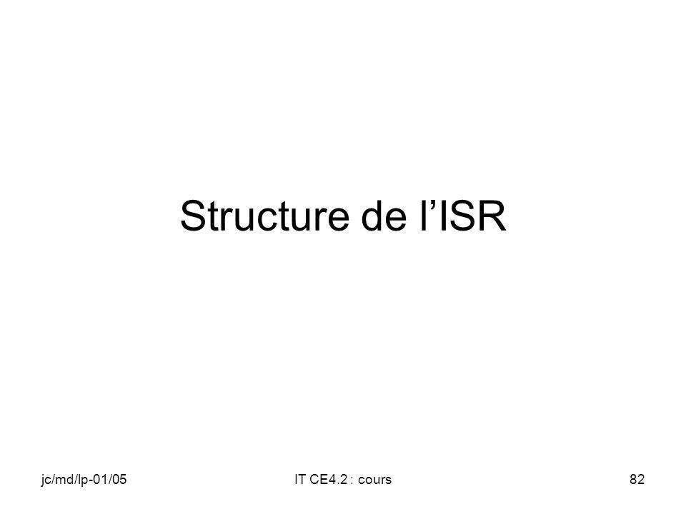jc/md/lp-01/05IT CE4.2 : cours81 IST (2) // Traitement de l interruption spécifique // au périphérique // Informer lOS que lIT est traitée avec // InterruptDone }
