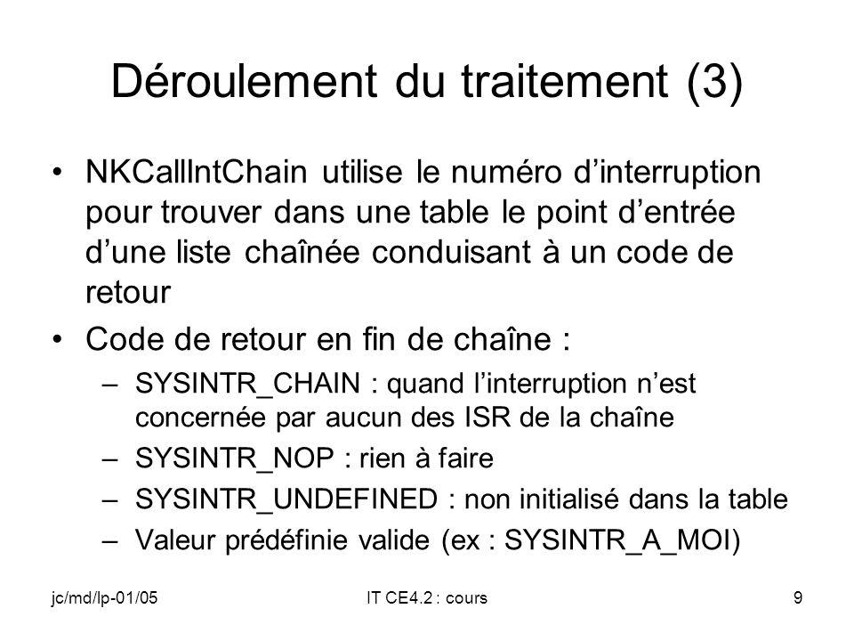jc/md/lp-01/05IT CE4.2 : cours9 Déroulement du traitement (3) NKCallIntChain utilise le numéro dinterruption pour trouver dans une table le point dentrée dune liste chaînée conduisant à un code de retour Code de retour en fin de chaîne : –SYSINTR_CHAIN : quand linterruption nest concernée par aucun des ISR de la chaîne –SYSINTR_NOP : rien à faire –SYSINTR_UNDEFINED : non initialisé dans la table –Valeur prédéfinie valide (ex : SYSINTR_A_MOI)