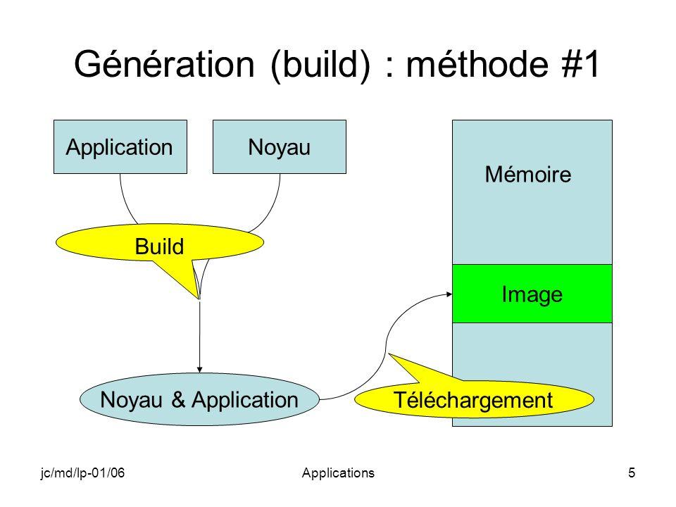 jc/md/lp-01/06Applications5 Génération (build) : méthode #1 ApplicationNoyau Noyau & Application Image Mémoire Build Téléchargement
