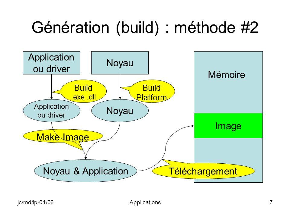 jc/md/lp-01/06Applications7 Génération (build) : méthode #2 Application ou driver Noyau Noyau & Application Image Mémoire Make Image Téléchargement Ap