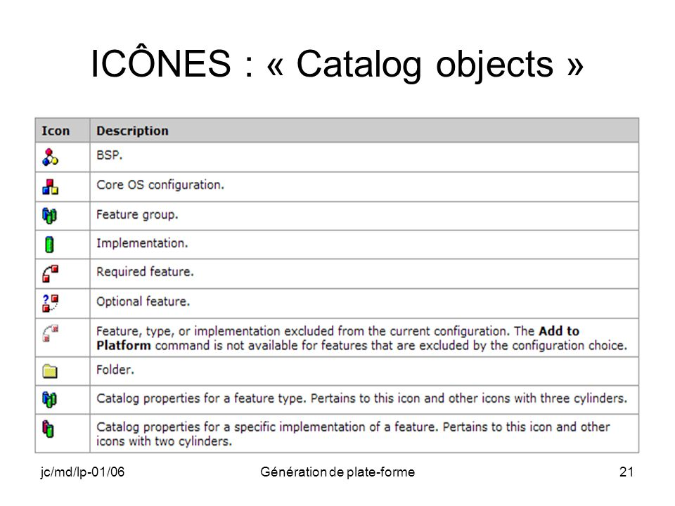 jc/md/lp-01/06Génération de plate-forme21 ICÔNES : « Catalog objects »