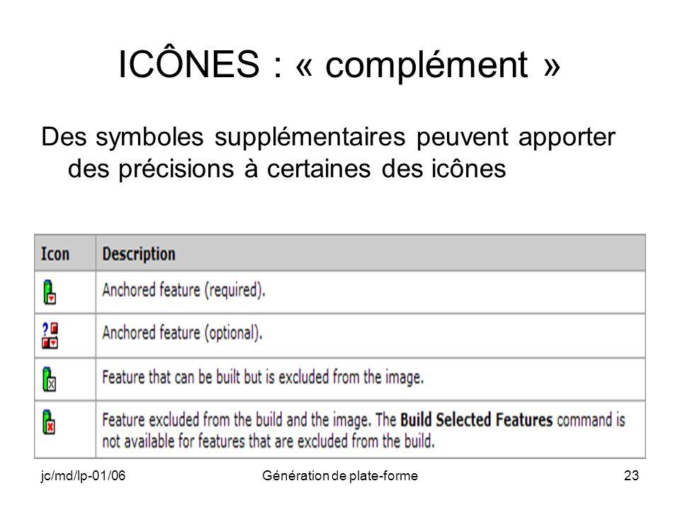 jc/md/lp-01/06Génération de plate-forme23 ICÔNES : « complément » Des symboles supplémentaires peuvent apporter des précisions à certaines des icônes