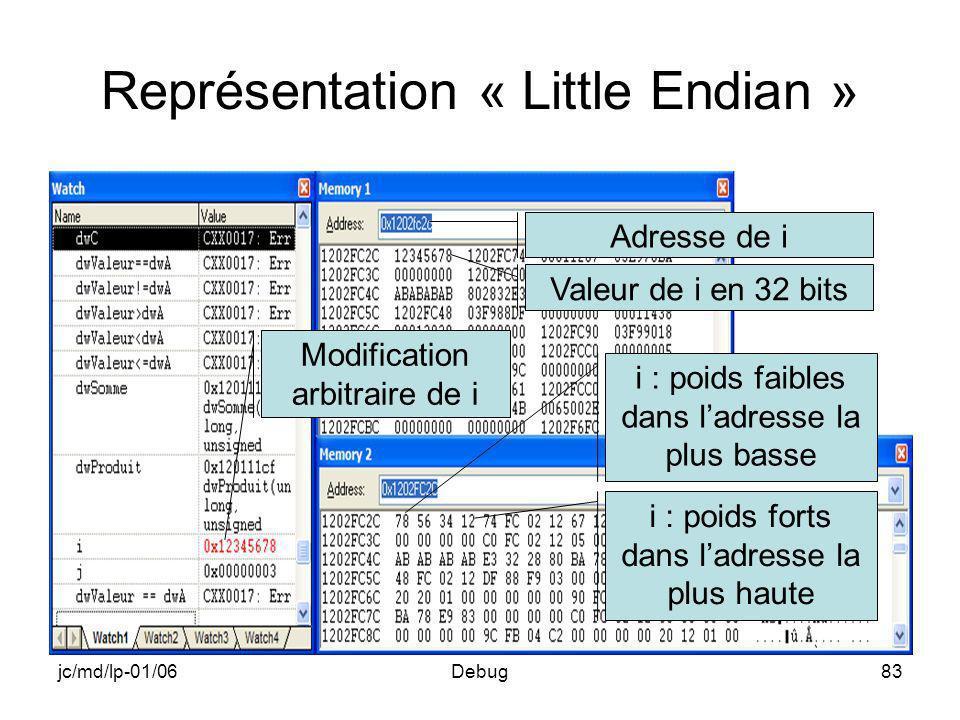 jc/md/lp-01/06Debug83 Représentation « Little Endian » Adresse de i Valeur de i en 32 bits Modification arbitraire de i i : poids faibles dans ladress