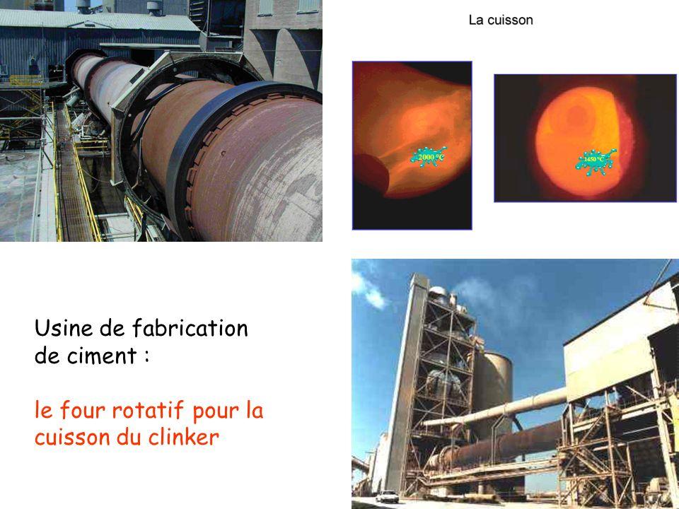 Usine de fabrication de ciment : le four rotatif pour la cuisson du clinker