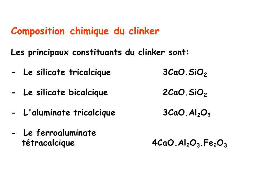 Composition chimique du clinker Les principaux constituants du clinker sont: - Le silicate tricalcique3CaO.SiO 2 - Le silicate bicalcique2CaO.SiO 2 -