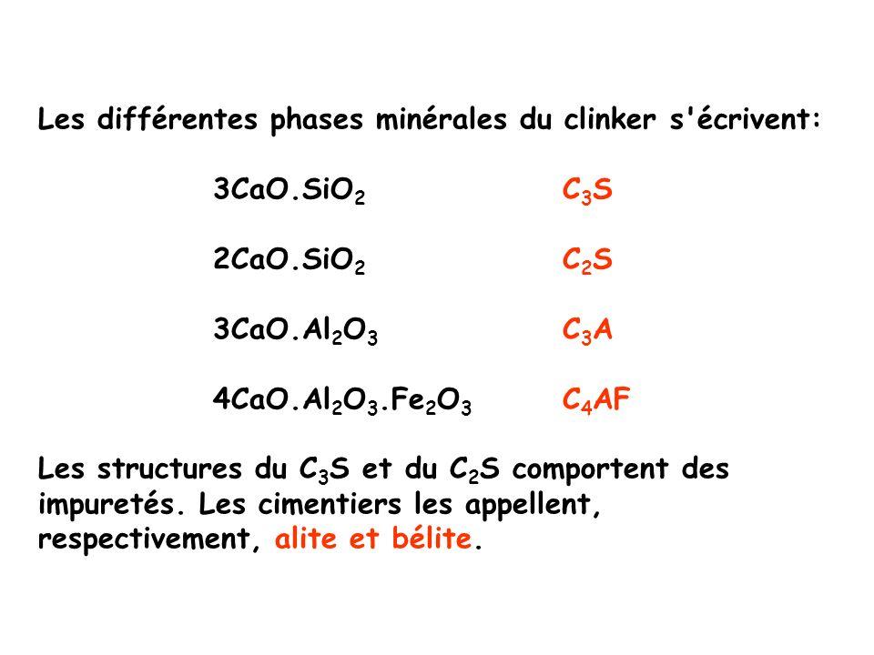 Les différentes phases minérales du clinker s'écrivent: 3CaO.SiO 2 C 3 S 2CaO.SiO 2 C 2 S 3CaO.Al 2 O 3 C 3 A 4CaO.Al 2 O 3.Fe 2 O 3 C 4 AF Les struct
