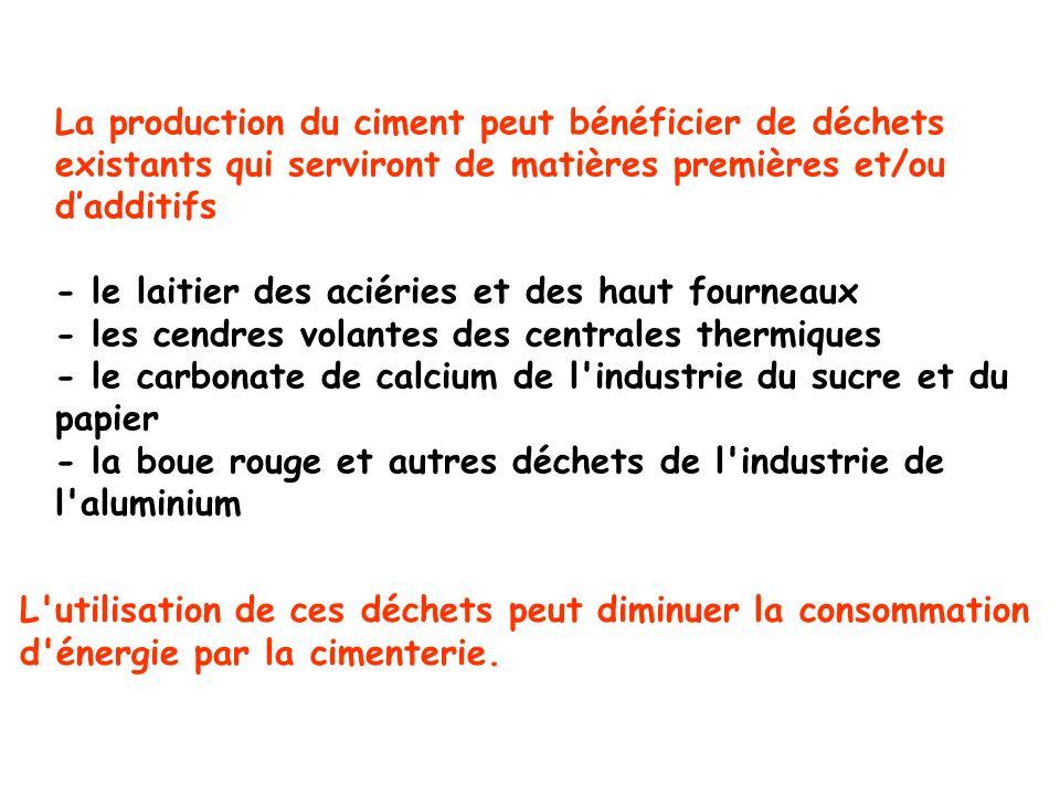 La production du ciment peut bénéficier de déchets existants qui serviront de matières premières et/ou dadditifs - le laitier des aciéries et des haut