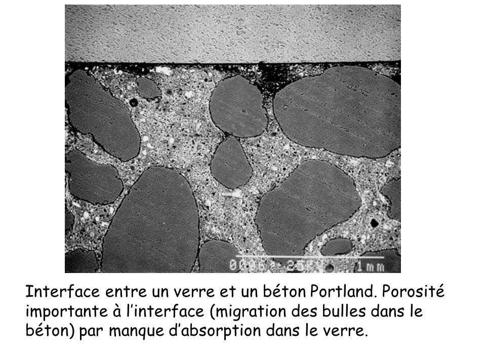 Interface entre un verre et un béton Portland. Porosité importante à linterface (migration des bulles dans le béton) par manque dabsorption dans le ve