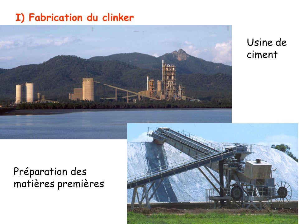 I) Fabrication du clinker Usine de ciment Préparation des matières premières