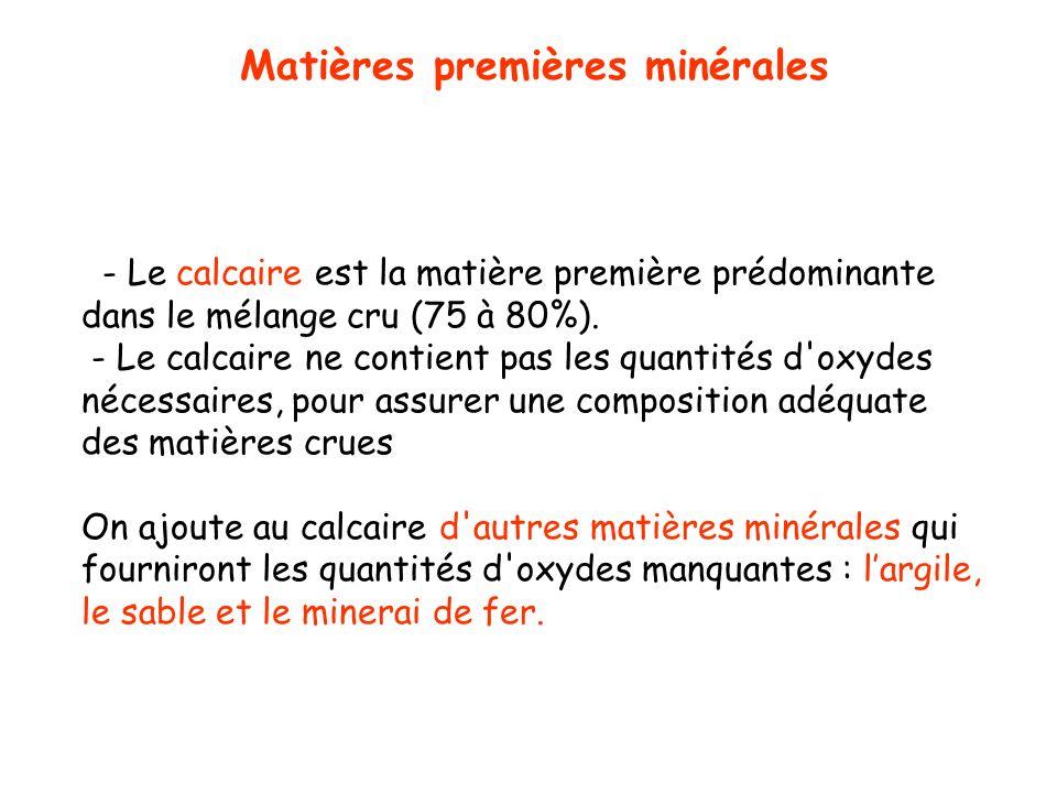 - Le calcaire est la matière première prédominante dans le mélange cru (75 à 80%). - Le calcaire ne contient pas les quantités d'oxydes nécessaires, p