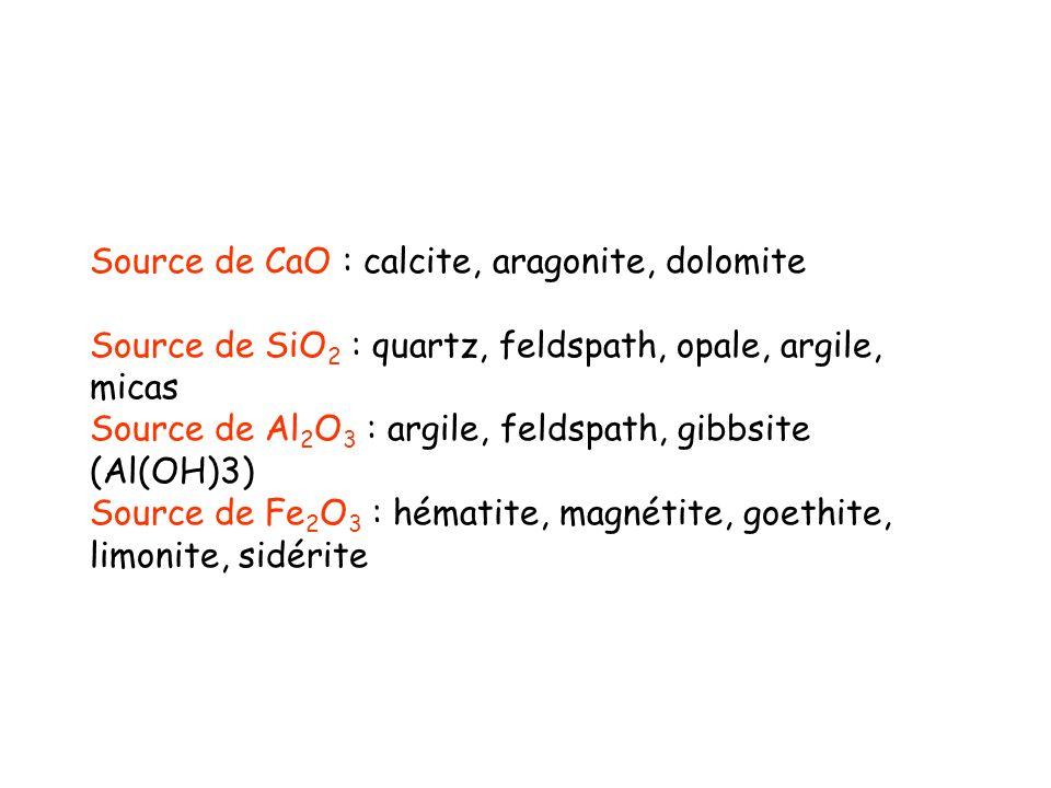 Source de CaO : calcite, aragonite, dolomite Source de SiO 2 : quartz, feldspath, opale, argile, micas Source de Al 2 O 3 : argile, feldspath, gibbsit