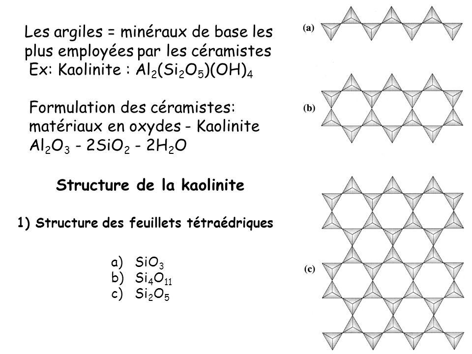 a)SiO 3 b)Si 4 O 11 c)Si 2 O 5 1) Structure des feuillets tétraédriques Structure de la kaolinite Les argiles = minéraux de base les plus employées pa