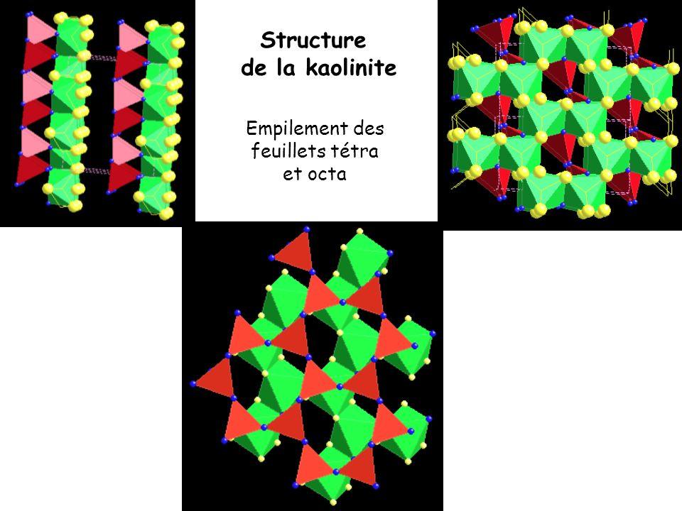 Structure de la kaolinite Empilement des feuillets tétra et octa