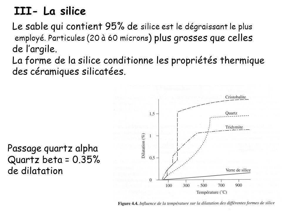 III- La silice Le sable qui contient 95% de silice est le dégraissant le plus employé. Particules (20 à 60 microns ) plus grosses que celles de largil