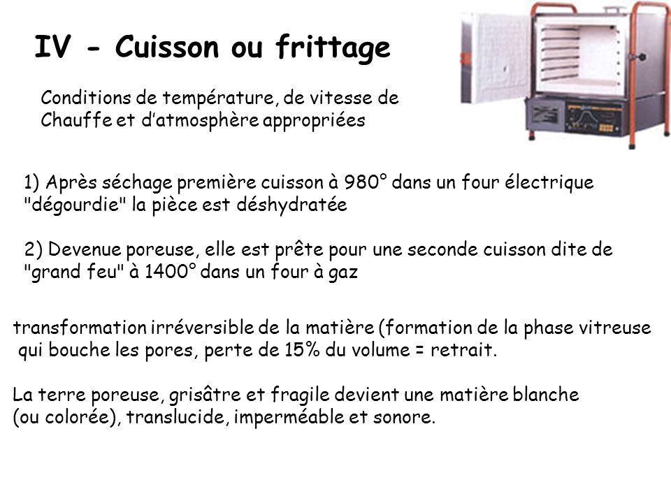 IV - Cuisson ou frittage 1) Après séchage première cuisson à 980° dans un four électrique