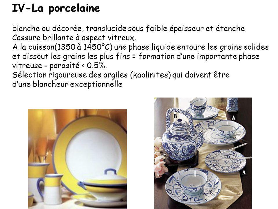 IV-La porcelaine blanche ou décorée, translucide sous faible épaisseur et étanche Cassure brillante à aspect vitreux. A la cuisson(1350 à 1450°C) une