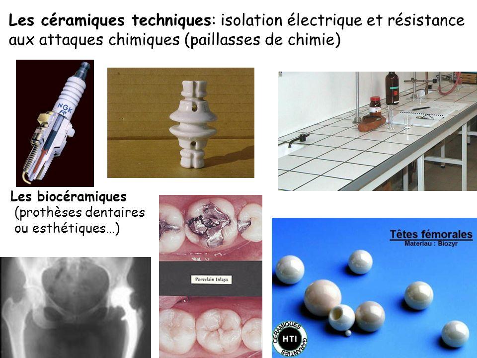 Les céramiques techniques: isolation électrique et résistance aux attaques chimiques (paillasses de chimie) Les biocéramiques (prothèses dentaires ou