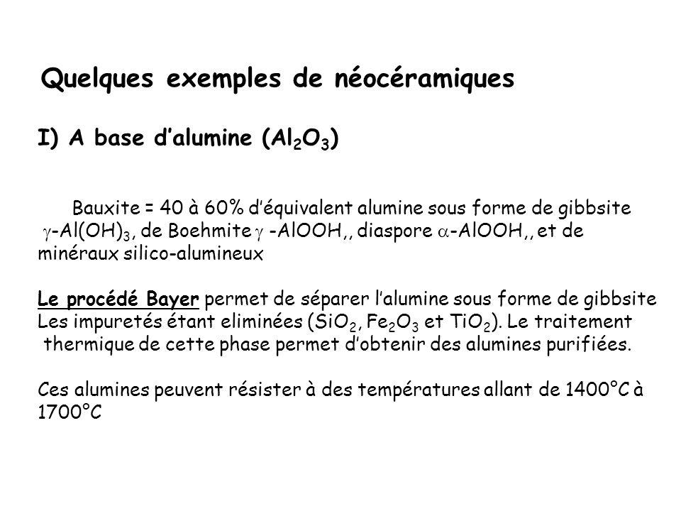 I) A base dalumine (Al 2 O 3 ) Bauxite = 40 à 60% déquivalent alumine sous forme de gibbsite -Al(OH) 3, de Boehmite -AlOOH,, diaspore -AlOOH,, et de m