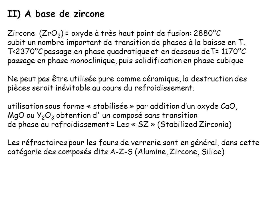 II) A base de zircone Zircone (ZrO 2 ) = oxyde à très haut point de fusion: 2880°C subit un nombre important de transition de phases à la baisse en T.