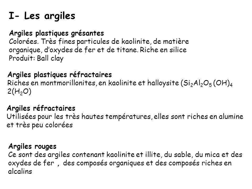 a)SiO 3 b)Si 4 O 11 c)Si 2 O 5 1) Structure des feuillets tétraédriques Structure de la kaolinite Les argiles = minéraux de base les plus employées par les céramistes Ex: Kaolinite : Al 2 (Si 2 O 5 )(OH) 4 Formulation des céramistes: matériaux en oxydes - Kaolinite Al 2 O 3 - 2SiO 2 - 2H 2 O