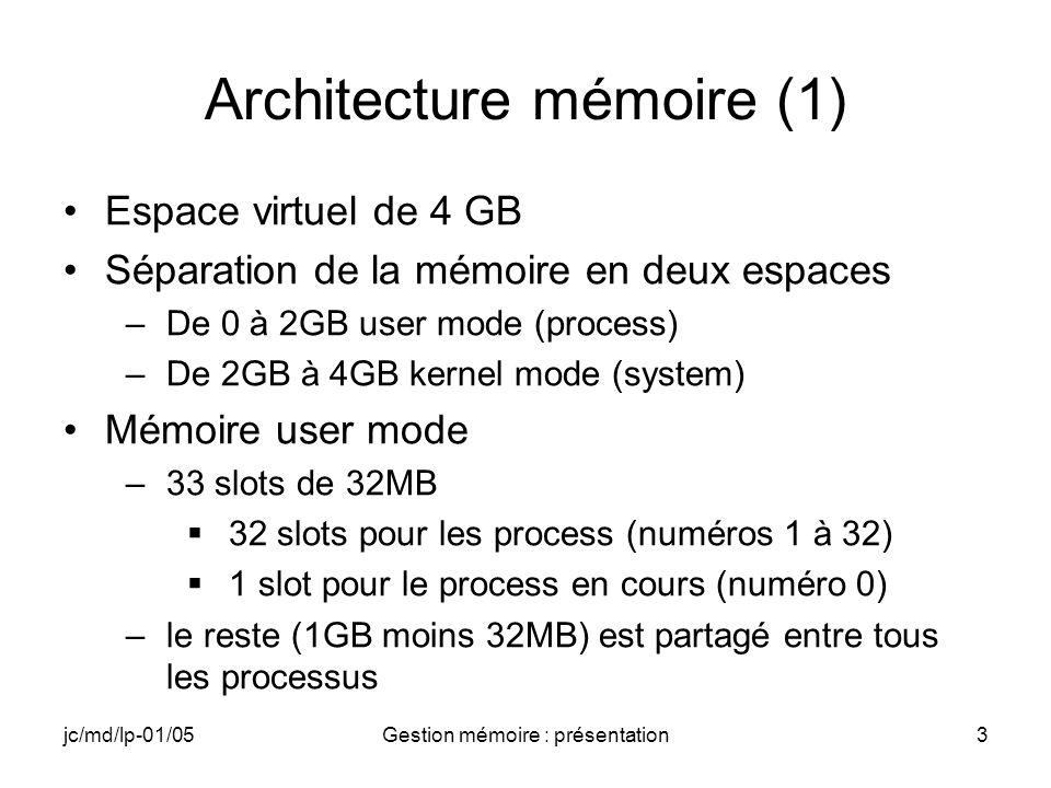 jc/md/lp-01/05Gestion mémoire : présentation3 Architecture mémoire (1) Espace virtuel de 4 GB Séparation de la mémoire en deux espaces –De 0 à 2GB use