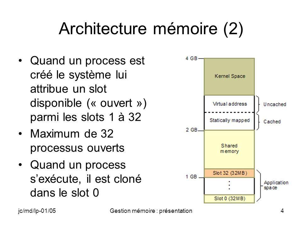 jc/md/lp-01/05Gestion mémoire : présentation4 Architecture mémoire (2) Quand un process est créé le système lui attribue un slot disponible (« ouvert