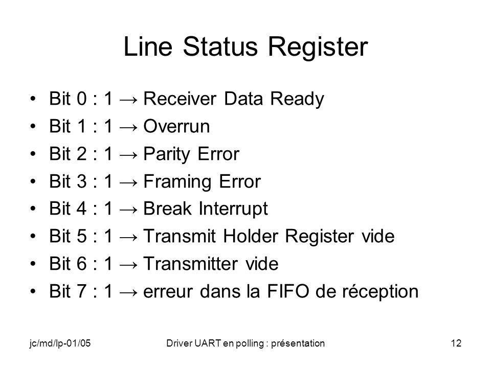 jc/md/lp-01/05Driver UART en polling : présentation12 Line Status Register Bit 0 : 1 Receiver Data Ready Bit 1 : 1 Overrun Bit 2 : 1 Parity Error Bit