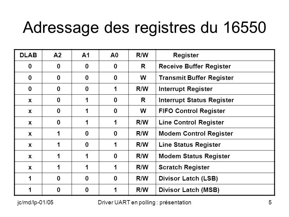 jc/md/lp-01/05Driver UART en polling : présentation5 Adressage des registres du 16550 DLAB A2 A1 A0R/W Register 0 0 0 0 RReceive Buffer Register 0 0 0