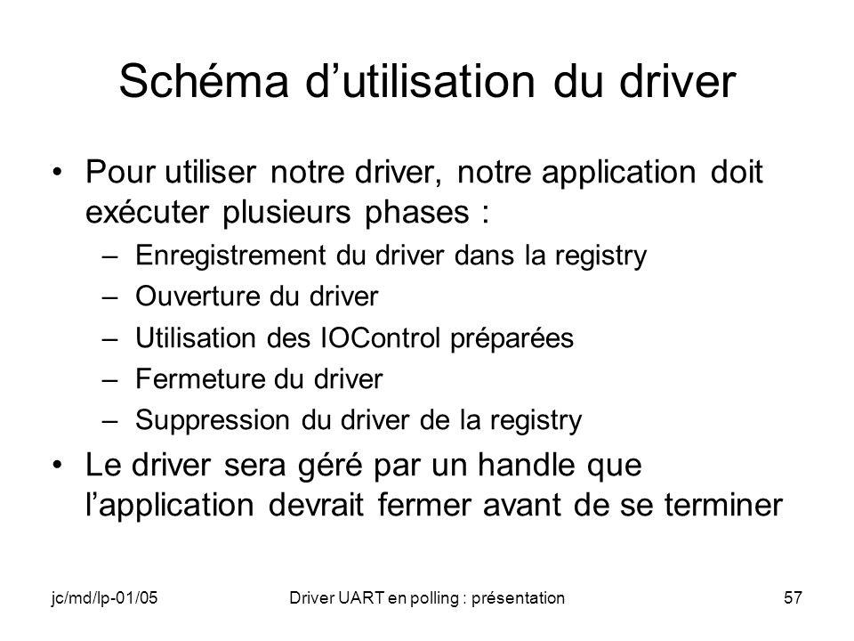 jc/md/lp-01/05Driver UART en polling : présentation57 Schéma dutilisation du driver Pour utiliser notre driver, notre application doit exécuter plusie