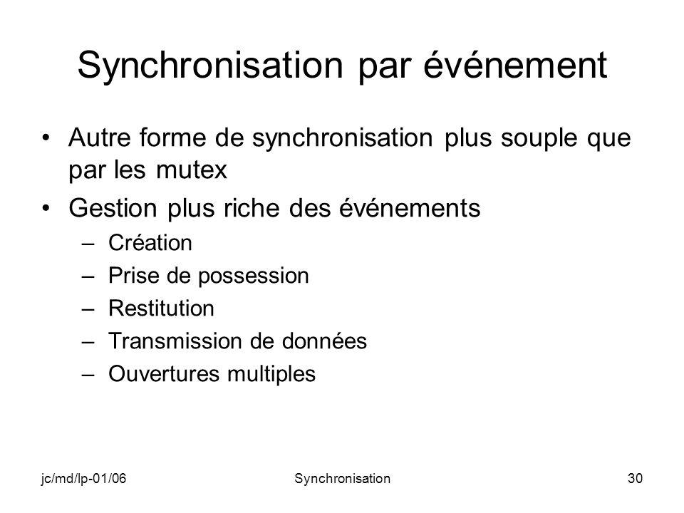 jc/md/lp-01/06Synchronisation30 Synchronisation par événement Autre forme de synchronisation plus souple que par les mutex Gestion plus riche des évén