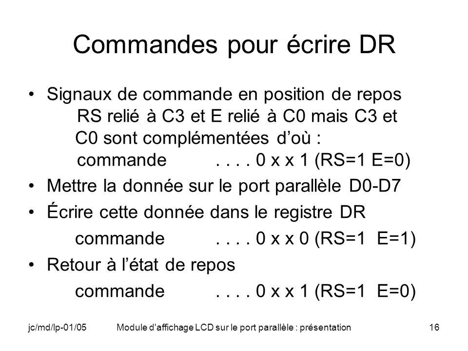 jc/md/lp-01/05Module d'affichage LCD sur le port parallèle : présentation16 Commandes pour écrire DR Signaux de commande en position de repos RS relié