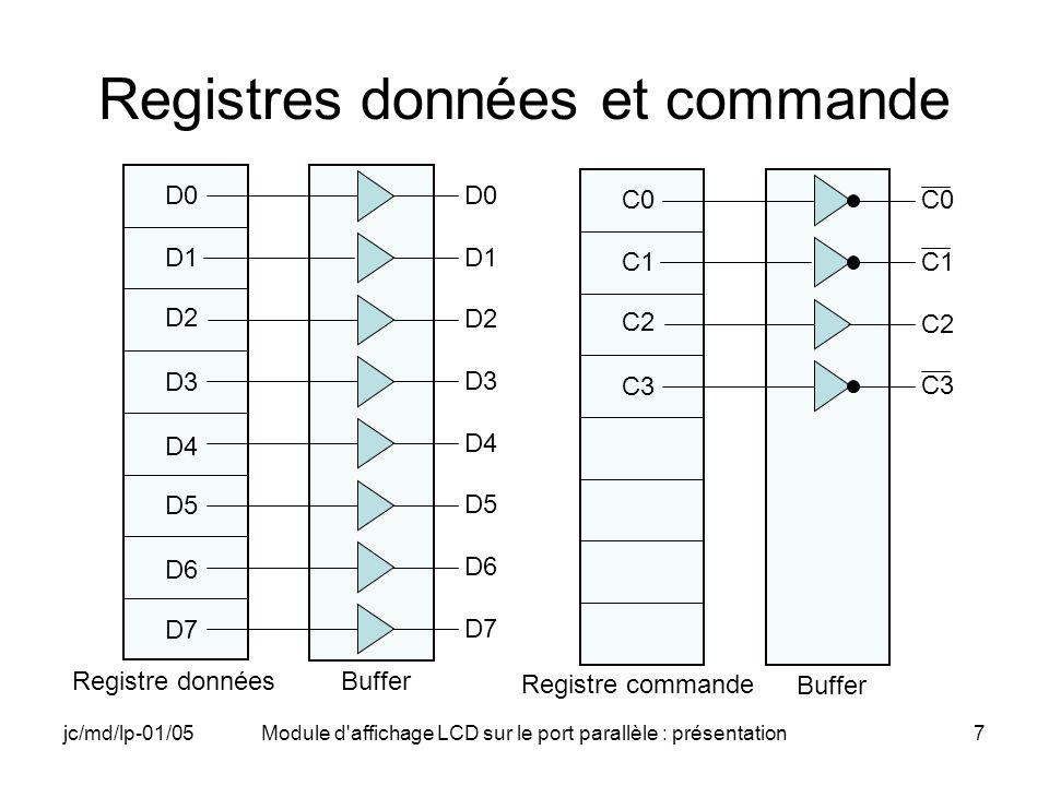 jc/md/lp-01/05Module d affichage LCD sur le port parallèle : présentation18 Détail des commandes IR et DR Afficheur LCD à deux lignes C1 inutilisé, à 0 Alimentation par le port C2 toujours à 1 Repos en prévision dune commande pour IR %1101 = 0xD «CTRL» C2=1 RS=0 E=0 Entrée de la commande dans IR %1100 = 0xC «CTRLEN» C2=1 RS=0 E=1 Repos en prévision dune commande pour DR %0101 = 0x5 «DATA» C2=1 RS=1 E=0 Entrée de la commande dans DR %0100 = 0x4 «DATAEN» C2=1 RS=1 E=1