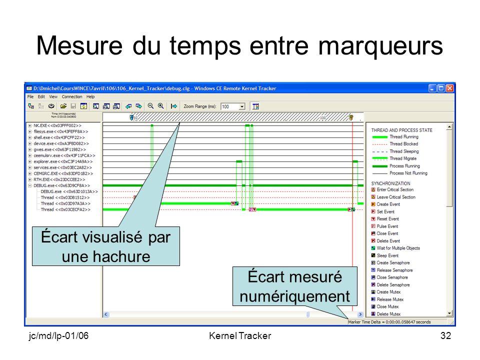 jc/md/lp-01/06Kernel Tracker32 Mesure du temps entre marqueurs Écart visualisé par une hachure Écart mesuré numériquement