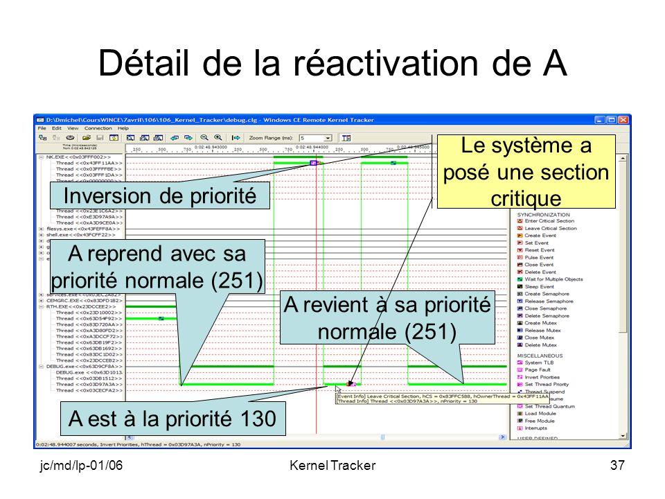 jc/md/lp-01/06Kernel Tracker37 Détail de la réactivation de A A reprend avec sa priorité normale (251) Inversion de priorité A est à la priorité 130 A revient à sa priorité normale (251) Le système a posé une section critique