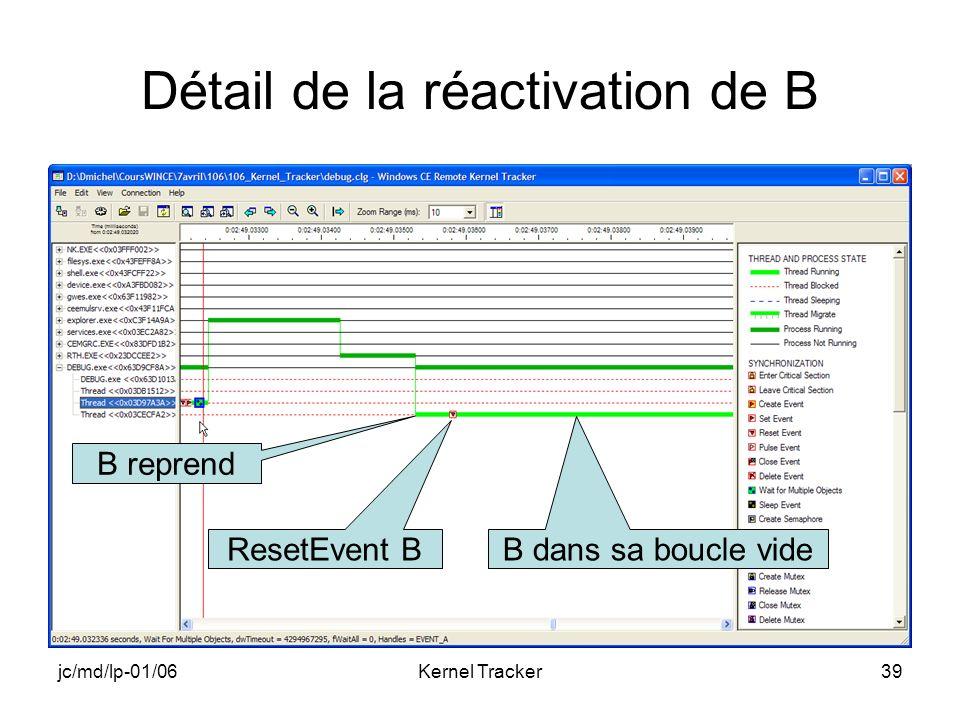 jc/md/lp-01/06Kernel Tracker39 Détail de la réactivation de B B reprend ResetEvent B B dans sa boucle vide