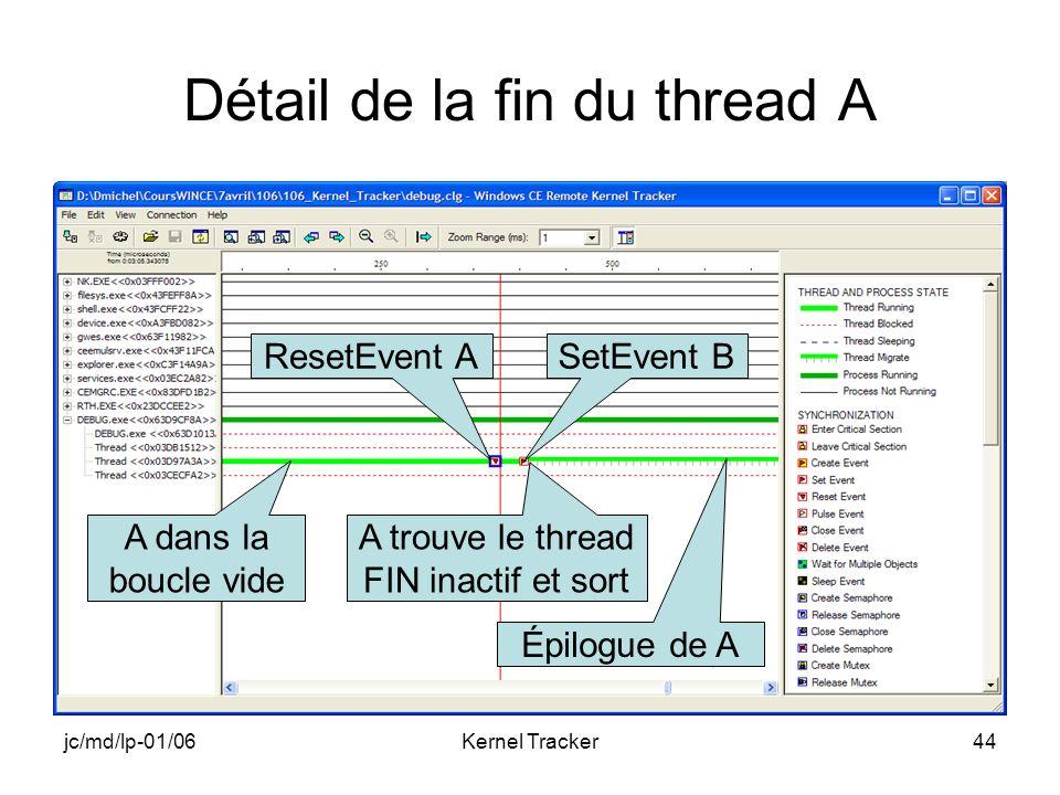 jc/md/lp-01/06Kernel Tracker44 Détail de la fin du thread A ResetEvent ASetEvent B A trouve le thread FIN inactif et sort Épilogue de A A dans la boucle vide