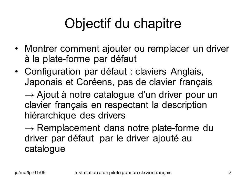jc/md/lp-01/05Installation d un pilote pour un clavier français23 Introduction de modules (2)