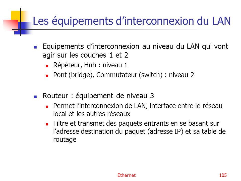 Ethernet105 Les équipements dinterconnexion du LAN Equipements dinterconnexion au niveau du LAN qui vont agir sur les couches 1 et 2 Répéteur, Hub : niveau 1 Pont (bridge), Commutateur (switch) : niveau 2 Routeur : équipement de niveau 3 Permet linterconnexion de LAN, interface entre le réseau local et les autres réseaux Filtre et transmet des paquets entrants en se basant sur ladresse destination du paquet (adresse IP) et sa table de routage