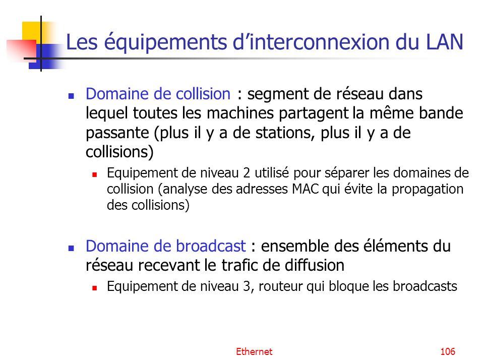 Ethernet106 Les équipements dinterconnexion du LAN Domaine de collision : segment de réseau dans lequel toutes les machines partagent la même bande passante (plus il y a de stations, plus il y a de collisions) Equipement de niveau 2 utilisé pour séparer les domaines de collision (analyse des adresses MAC qui évite la propagation des collisions) Domaine de broadcast : ensemble des éléments du réseau recevant le trafic de diffusion Equipement de niveau 3, routeur qui bloque les broadcasts