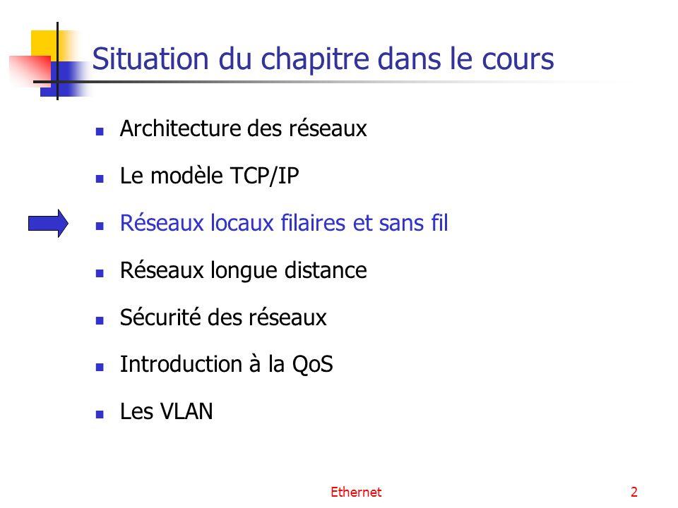 Ethernet2 Situation du chapitre dans le cours Architecture des réseaux Le modèle TCP/IP Réseaux locaux filaires et sans fil Réseaux longue distance Sé