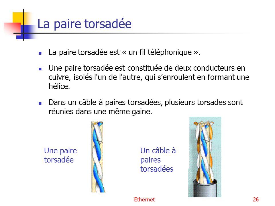 Ethernet26 La paire torsadée La paire torsadée est « un fil téléphonique ».