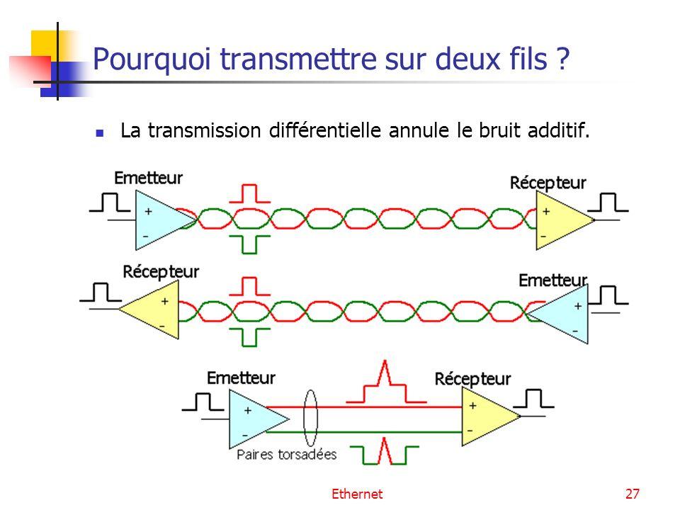 Ethernet27 Pourquoi transmettre sur deux fils ? La transmission différentielle annule le bruit additif.