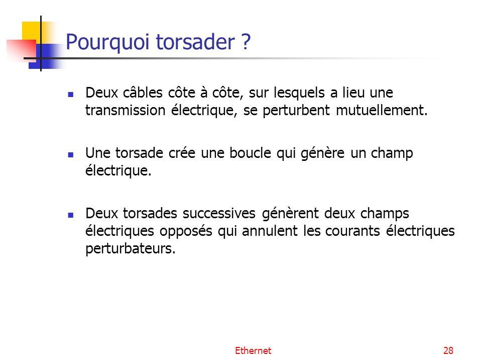 Ethernet28 Pourquoi torsader ? Deux câbles côte à côte, sur lesquels a lieu une transmission électrique, se perturbent mutuellement. Une torsade crée