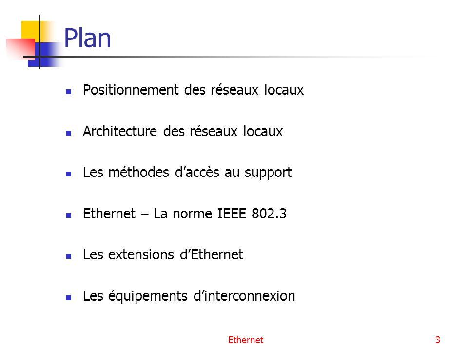 Ethernet3 Plan Positionnement des réseaux locaux Architecture des réseaux locaux Les méthodes daccès au support Ethernet – La norme IEEE 802.3 Les ext