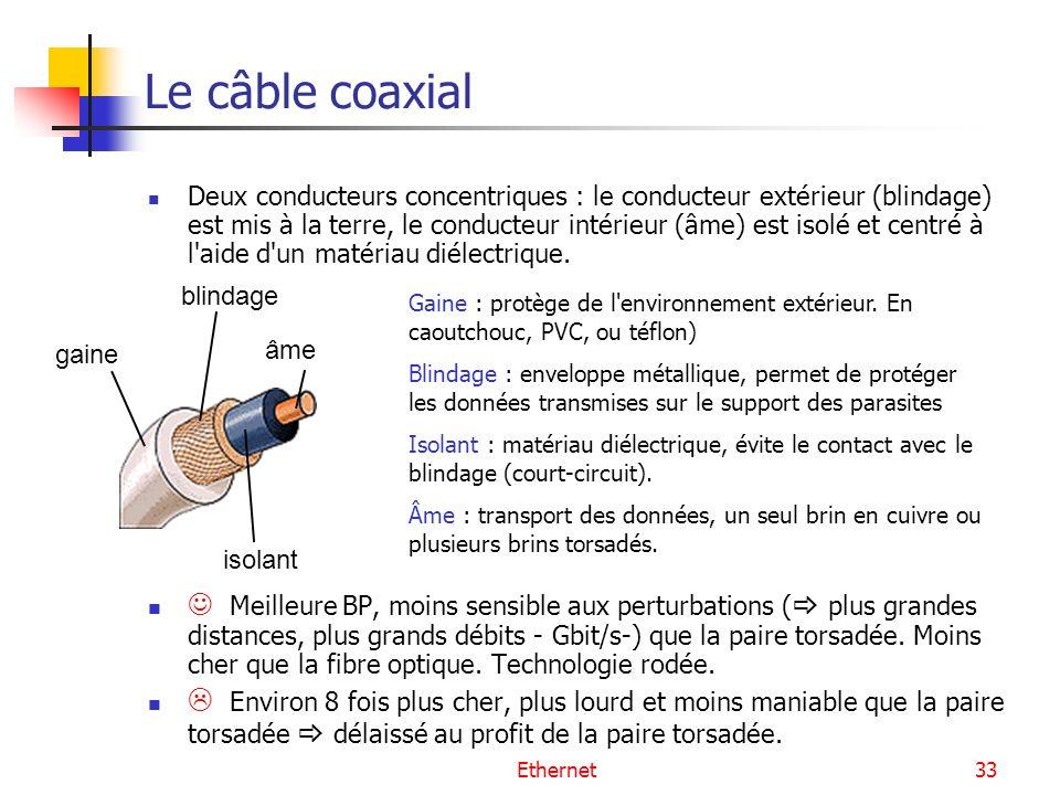 Ethernet33 Le câble coaxial Deux conducteurs concentriques : le conducteur extérieur (blindage) est mis à la terre, le conducteur intérieur (âme) est isolé et centré à l aide d un matériau diélectrique.